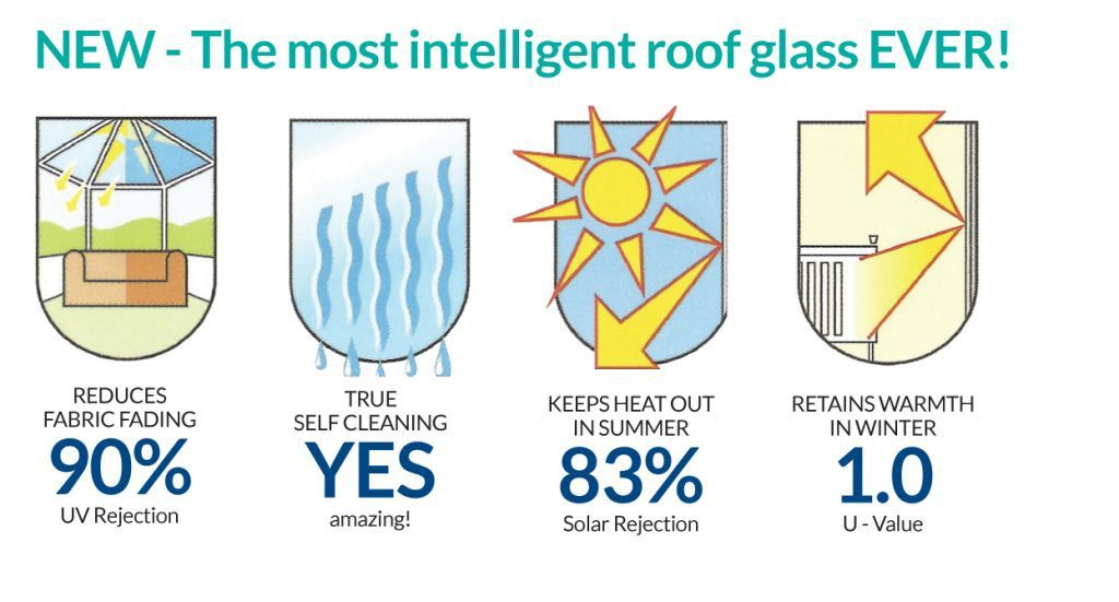 Features Of A Glass Roof Conservatory From FCDHomeImprovements.co.uk